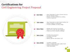 Certifications For Civil Engineering Project Proposal Ppt Layouts Slide Download PDF