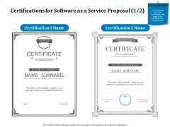 Certifications For Software As A Service Proposal Achievement Ppt Gallery Show PDF