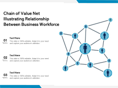 Chain Of Value Net Illustrating Relationship Between Business Workforce Ppt PowerPoint Presentation Outline Graphic Images PDF