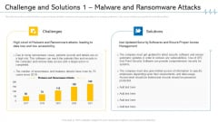 Challenge And Solutions 1 Malware And Ransomware Attacks Ppt Model Objects PDF