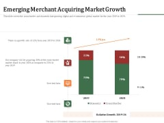 Challenges And Opportunities For Merchant Acquirers Emerging Merchant Acquiring Market Growth Structure PDF