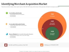 Challenges And Opportunities For Merchant Acquirers Identifying Merchant Acquisition Market Graphics PDF