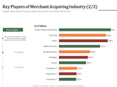 Challenges And Opportunities For Merchant Acquirers Key Players Of Merchant Acquiring Industry Clipart PDF