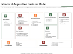 Challenges And Opportunities For Merchant Acquirers Merchant Acquisition Business Model Professional PDF