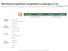 Challenges And Opportunities For Merchant Acquirers Merchant Acquisition Competitive Landscape Share Guidelines PDF
