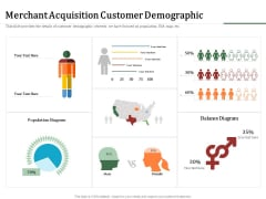 Challenges And Opportunities For Merchant Acquirers Merchant Acquisition Customer Demographic Demonstration PDF