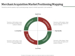 Challenges And Opportunities For Merchant Acquirers Merchant Acquisition Market Positioning Mapping Rules PDF