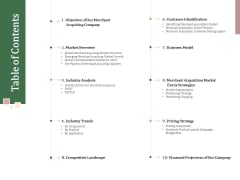 Challenges And Opportunities For Merchant Acquirers Table Of Contents Topics PDF