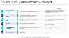 Challenges And Solutions In Vendor Management Slides PDF