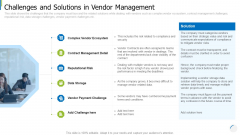 Challenges And Solutions In Vendor Management Summary PDF