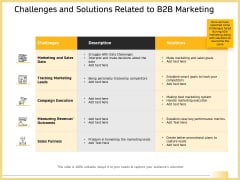 Challenges And Solutions Related To B2b Marketing Topics PDF