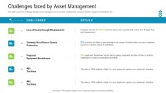 Challenges Faced By Asset Management Rules PDF
