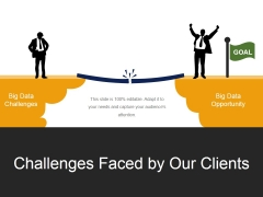 Challenges Faced By Our Clients Template 1 Ppt PowerPoint Presentation Gallery Grid