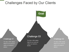 Challenges Faced By Our Clients Template 2 Ppt PowerPoint Presentation Icon Example File