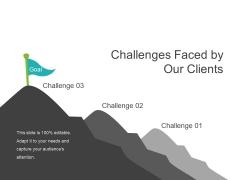 Challenges Faced By Our Clients Template 3 Ppt PowerPoint Presentation Layouts Example