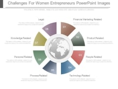 Challenges For Women Entrepreneurs Powerpoint Images