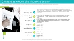 Challenges In Rural Life Insurance Sector Ppt Summary Designs PDF