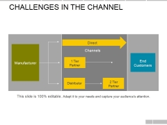 Challenges In The Channel Ppt PowerPoint Presentation Ideas Background Images