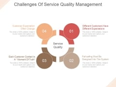 Challenges Of Service Quality Management Ppt PowerPoint Presentation Gallery