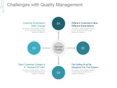 Challenges With Quality Management Ppt PowerPoint Presentation Clipart