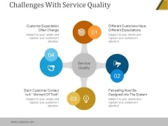 Challenges With Service Quality Ppt PowerPoint Presentation Model