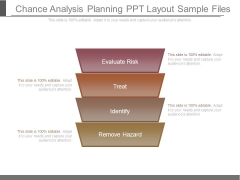 Chance Analysis Planning Ppt Layout Sample Files