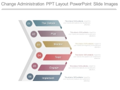Change Administration Ppt Layout Powerpoint Slide Images