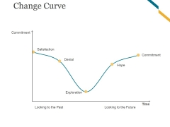Change Curve Ppt PowerPoint Presentation Background Designs