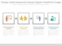 Change Impact Assessment Sample Diagram Powerpoint Images