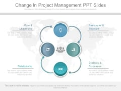 Change In Project Management Ppt Slides