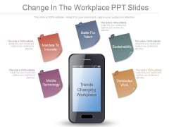 Change In The Workplace Ppt Slides