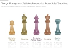 Change Management Activities Presentation Powerpoint Templates
