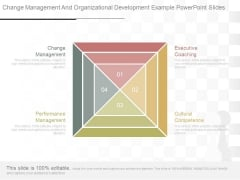 Change Management And Organizational Development Example Powerpoint Slides