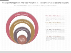 Change Management And User Adoption In Hierarchical Organizations Diagram
