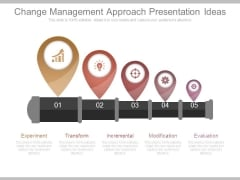 Change Management Approach Presentation Ideas