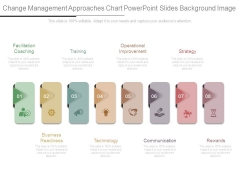 Change Management Approaches Chart Powerpoint Slides Background Image