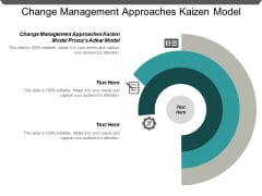Change Management Approaches Kaizen Model Priscas Adkar Model Ppt PowerPoint Presentation Icon Example File