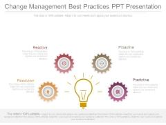 Change Management Best Practices Ppt Presentation