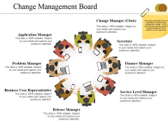 Change Management Board Ppt PowerPoint Presentation Pictures Example Topics