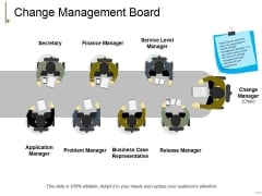 Change Management Board Ppt PowerPoint Presentation Styles Example File