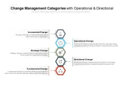 Change Management Categories With Operational And Directional Ppt PowerPoint Presentation Ideas Backgrounds