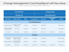 Change Management Coaching Report With Key Areas Ppt PowerPoint Presentation Gallery Design Inspiration PDF