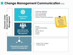 Change Management Communication Posters Ppt PowerPoint Presentation Slides Skills