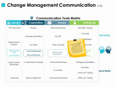 Change Management Communication Ppt PowerPoint Presentation Infographic Template Layout Ideas