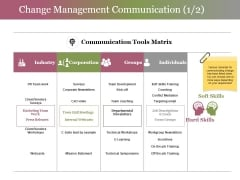 Change Management Communication Template 1 Ppt PowerPoint Presentation Infographics Background Image