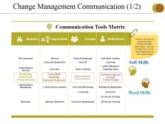 Change Management Communication Template 1 Ppt PowerPoint Presentation Styles Summary