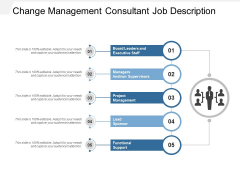 Change Management Consultant Job Description Ppt Powerpoint Presentation Portfolio File Formats
