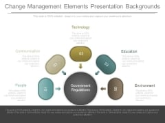 Change Management Elements Presentation Backgrounds