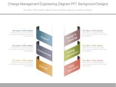 Change Management Engineering Diagram Ppt Background Designs