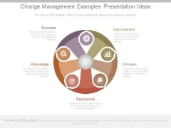 Change Management Examples Presentation Ideas